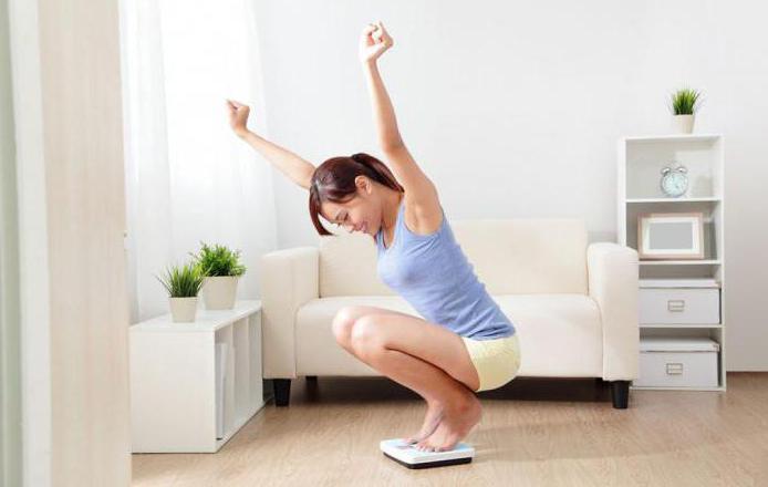диета которая реально помогает похудеть за неделю
