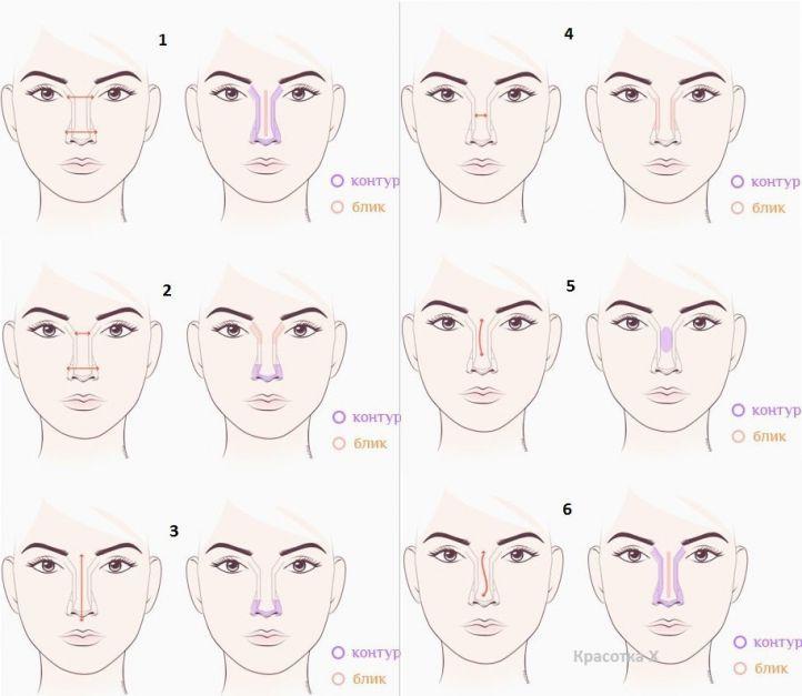 Как можно уменьшить нос без операции