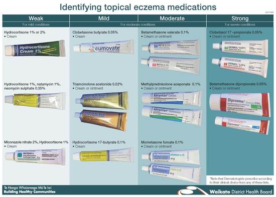 steroid cream eczema singapore