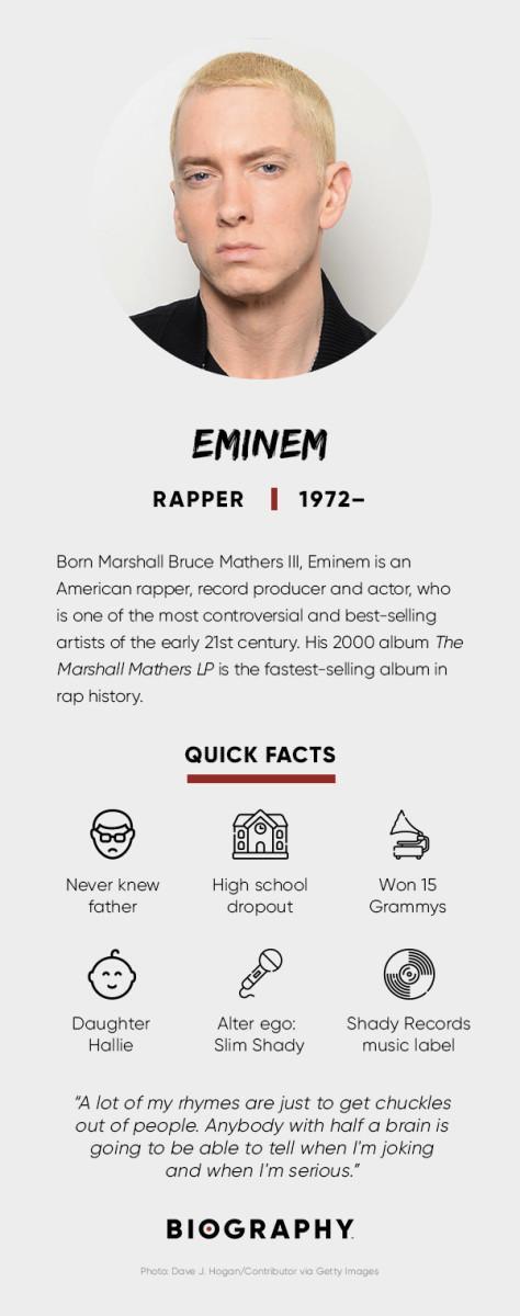 Eminem Fact Card