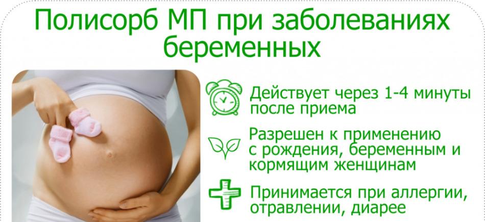 Полисорб при беременности