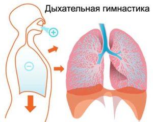Дыхательные упражнения для астматиков для лечения видео