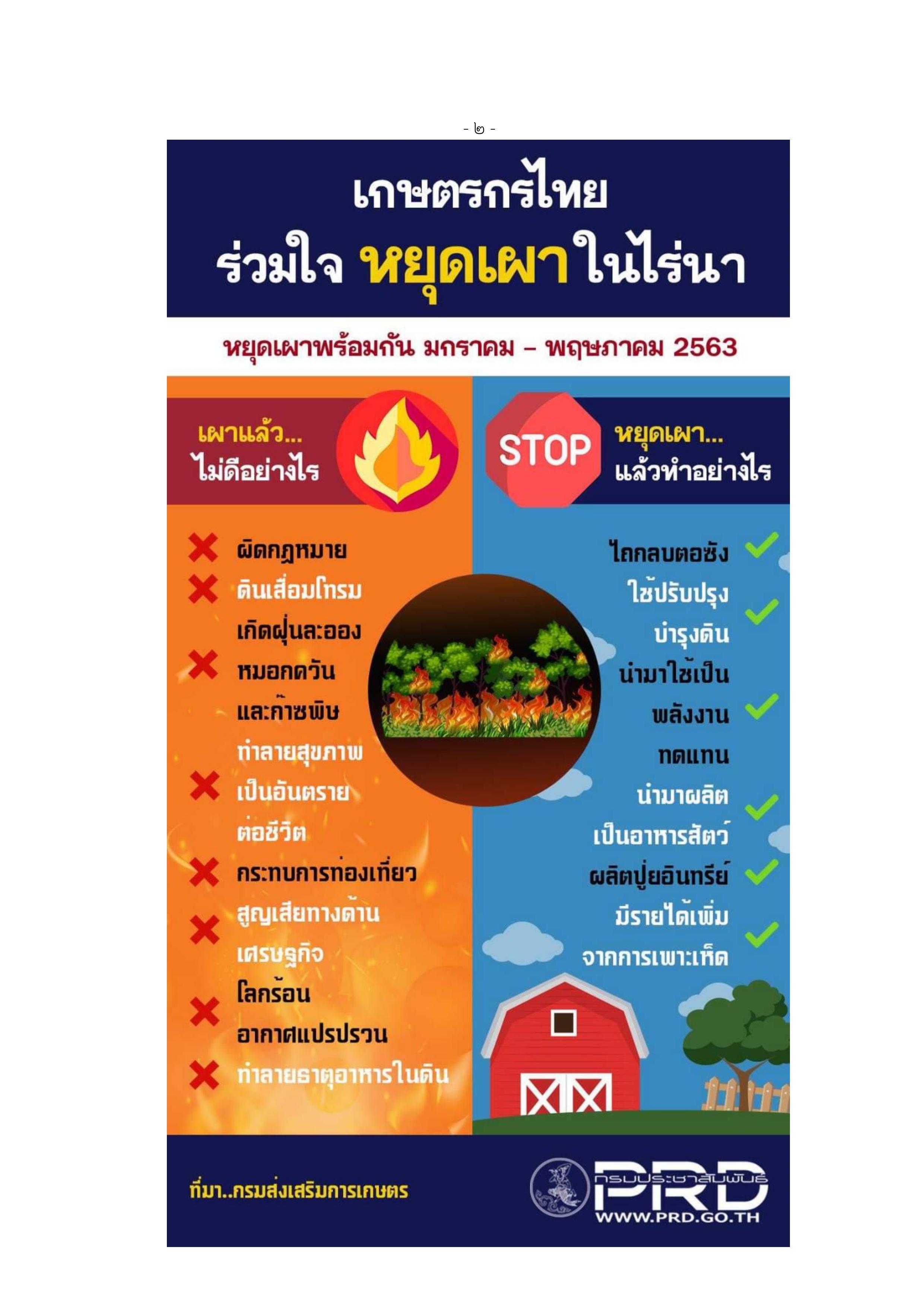 กระทรวงเกษตรและสหกรณ์ - เกษตรกรไทย ร่วมใจ