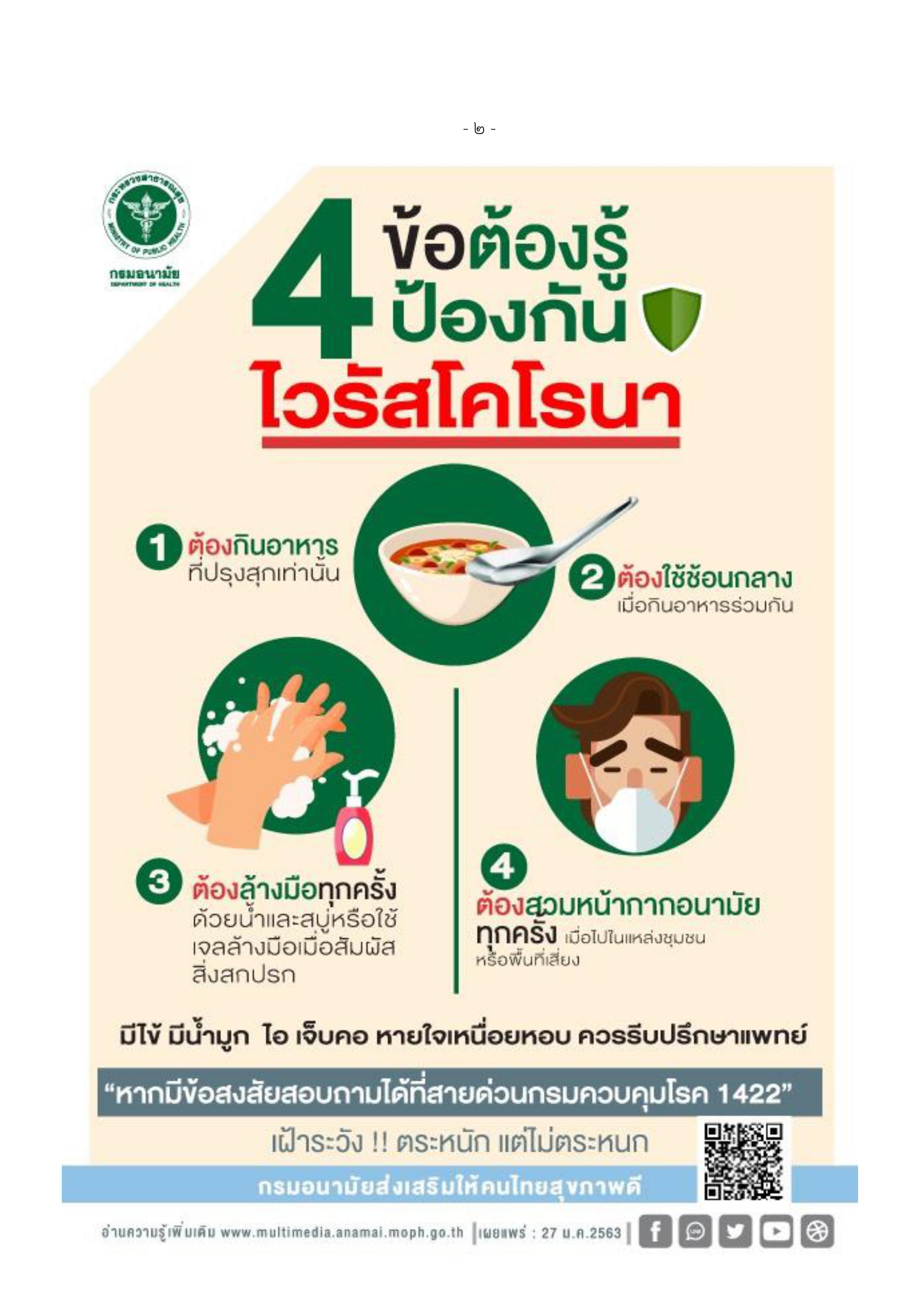 กระทรวงสาธารณสุข - 4  ข้อต้องรู้ป้องกันไวรัสโคโรน่า COVID-19