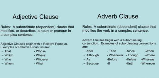 Grammar adverb and adjective clauses