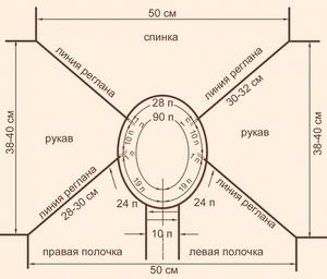 Инструкция вязки реглана