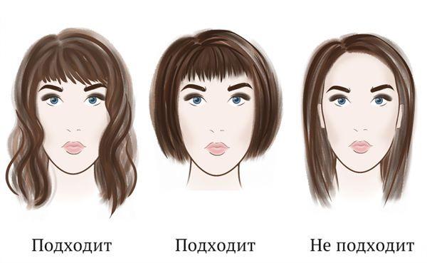 Как поменять стрижку и цвет волос