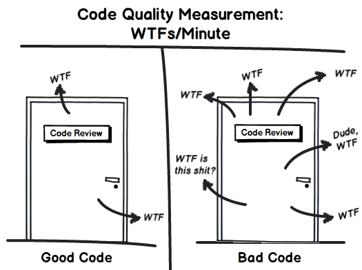 GoodCode&BadCode