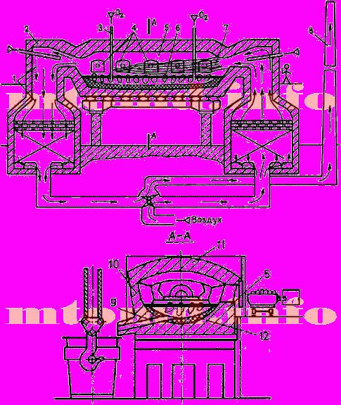 Шлаковая пемза производитель