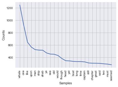 NLP pipeline Python