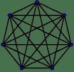 networkx tutorial python