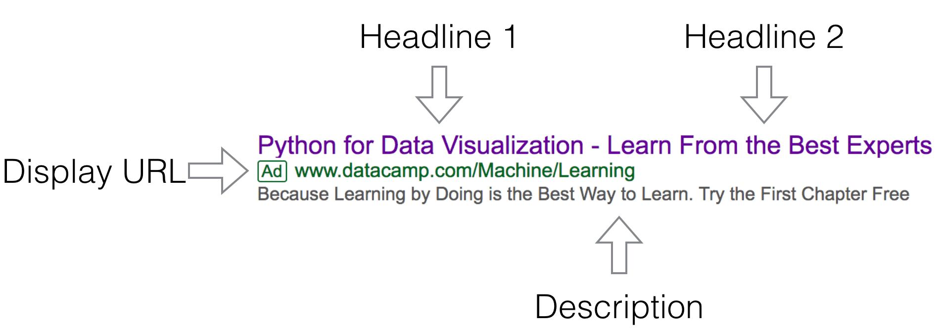 Python SEM Campaign