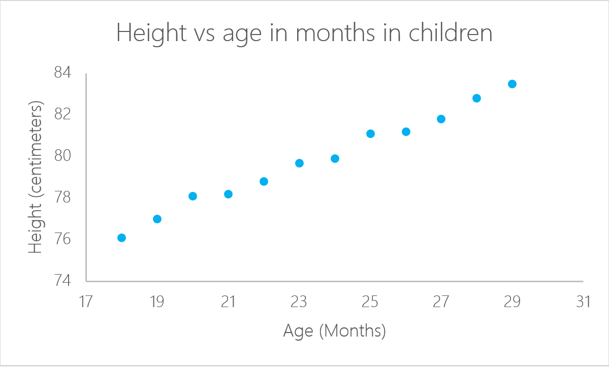 """Height"