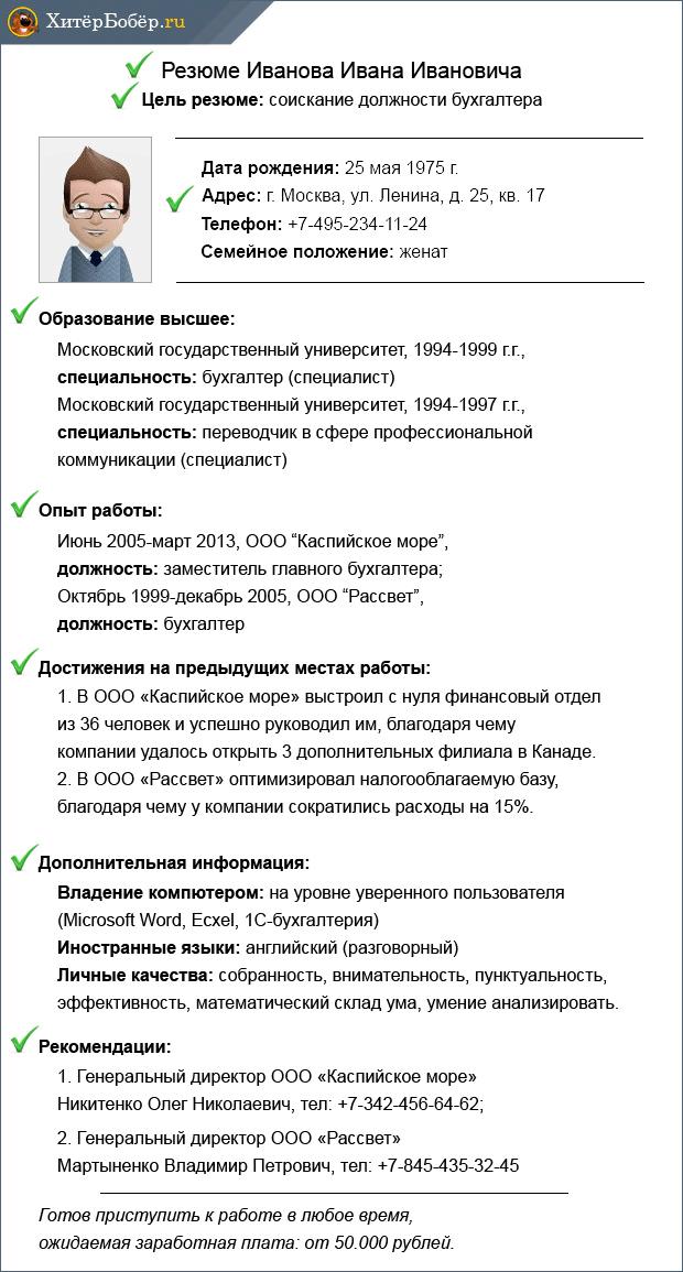 Резюме образец стандартный пример написания