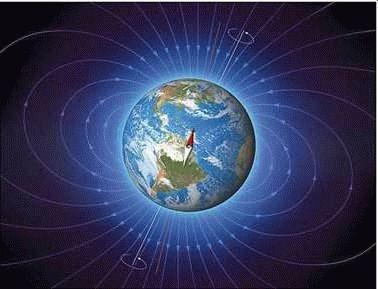 Север и юг компас