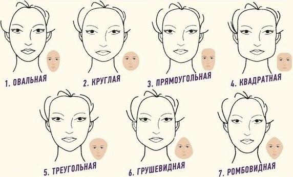 Подобрать стрижку по форме лица женскую
