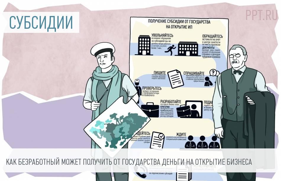 Субсидии центра занятости