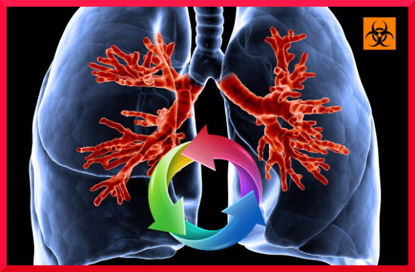 Лекарство для очищения легких курильщика