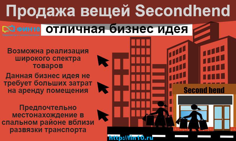 Бизнес идея Secondhend