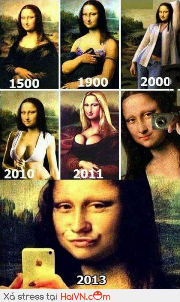 Mona lisa qua từng thời