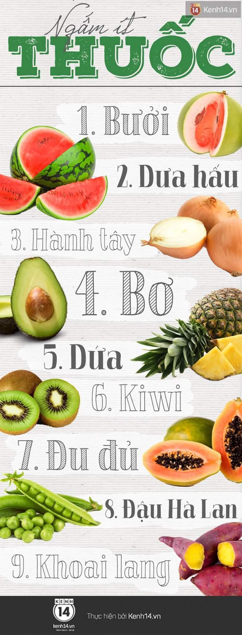 Điểm danh các loại thực phẩm ngậm nhiều và ít thuốc trừ sâu nhất  Nếu nắm được loại thực...