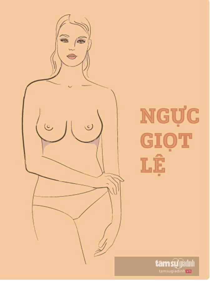 Nghiêm túc =))) Ngực của bạn thuộc dáng nào? Biết về dáng ngực của mình rất quan trọng, nó là...