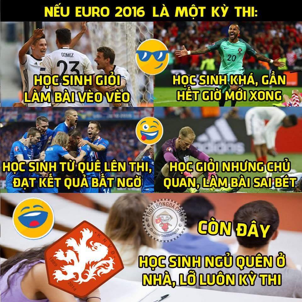 Nếu Euro 2016 là một kỳ thi thì nó sẽ diễn ra thế này đây:))))  .Duy