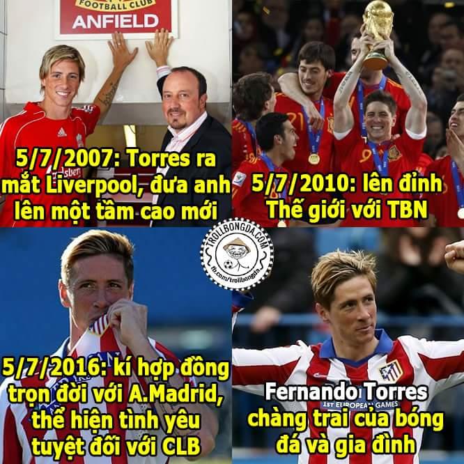 Chào mừng bạn đến với ngày Fernando Torres