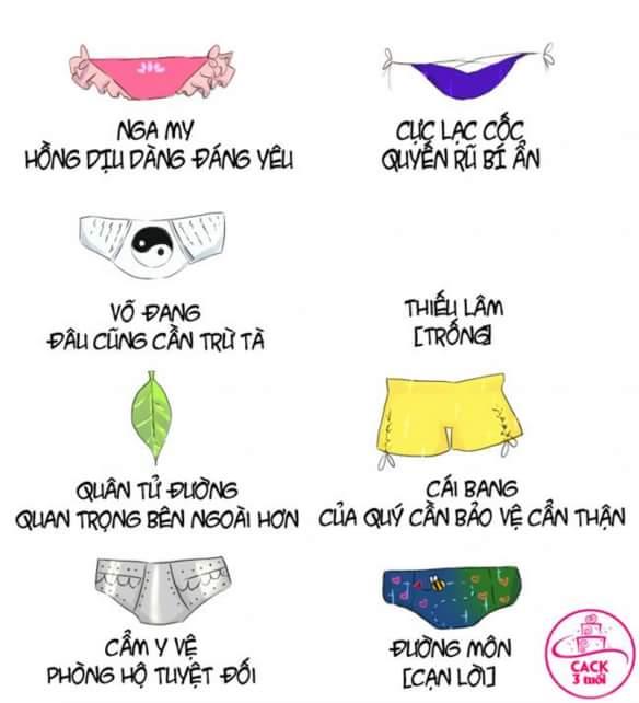 Phong cách của bạn là gì? :v