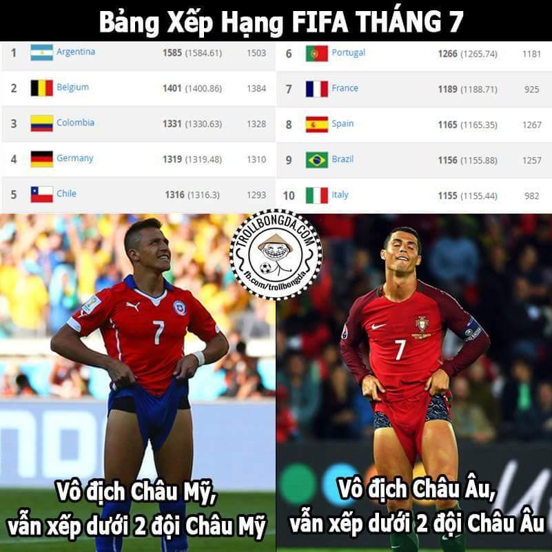 Gái và BXH FIFA - không bao giờ được tin.