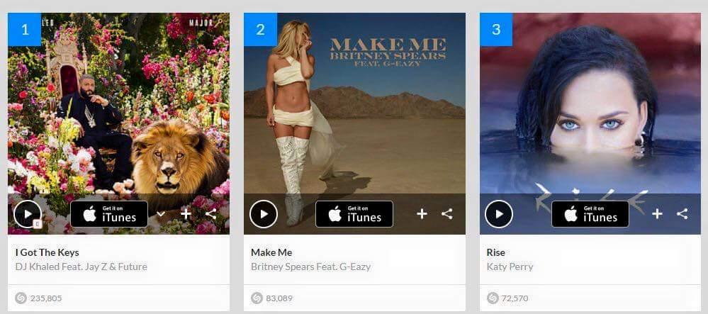 Make Me is #2 on