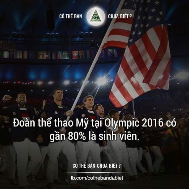 Đoàn thể thao Mỹ có 555 VĐV đến Rio de Janeiro thì 436 người trong số đó đang thi đấu ở các...