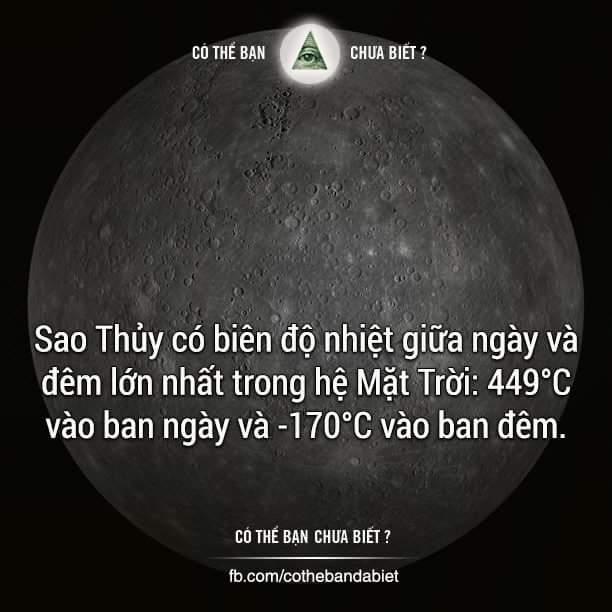 Sao Thủy là hành tinh nhỏ nhất và gần Mặt Trời nhất trong 8 hành tinh thuộc hệ Mặt Trời, với...