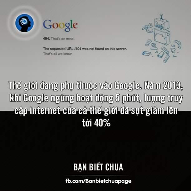 Google chi phối thế giới rồi.