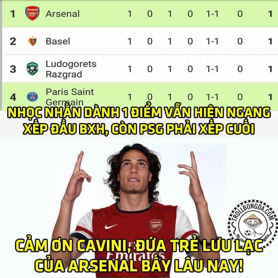 Bản hợp đồng mùa giải của Arsenal đây chứ đâu