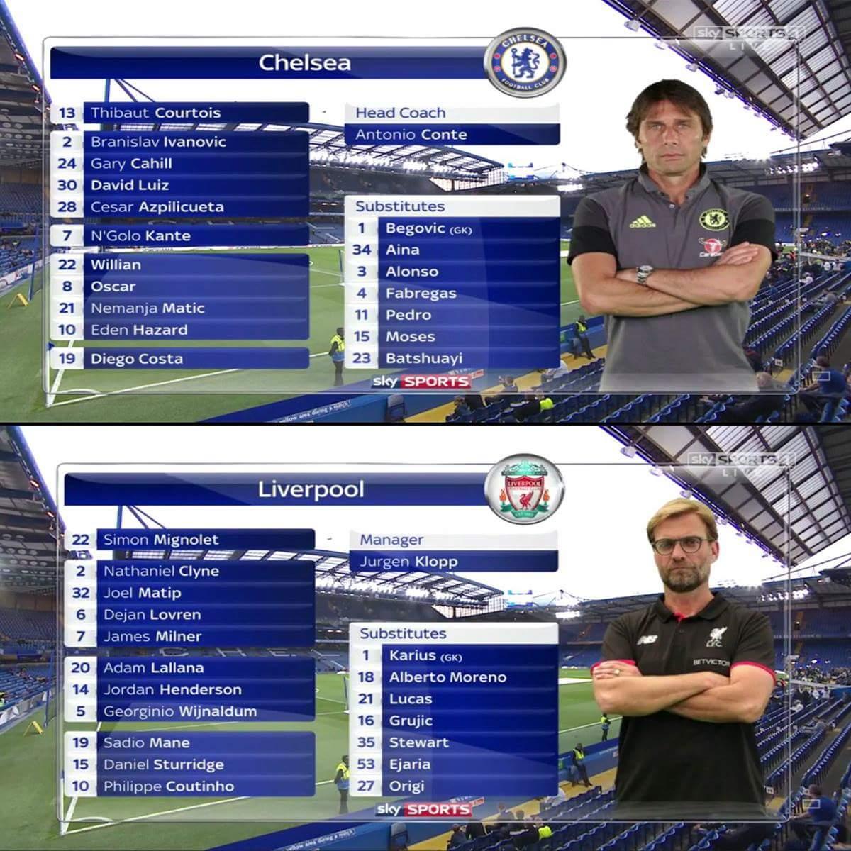 Anh em còn thức không ? :3 Sắp đến giờ điên của trận Siêu điên rồ rồi. :v  #Chelsea vs...