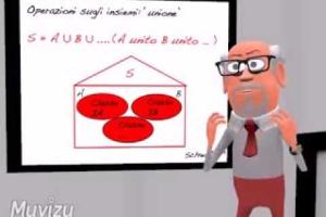 4 Insieme delle parti Unione Intersezione - Schooltoon