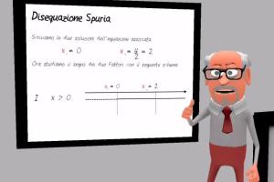 1 Come risolvere le Disequazioni di secondo grado - Schooltoon