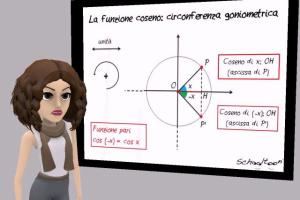 Esercizi svolti su seno e coseno - Trigonometria - Schooltoon