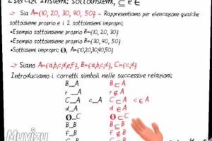 11 Esercitazione Tradizionale - Sottoinsiemi Appartenenza e Inclusione - Schooltoon