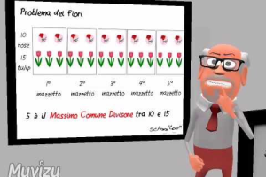 Come si calcola il MCD - Massimo Comune Divisore - Schooltoon
