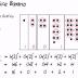 Come pensano i computer... e il sistema numerico binario