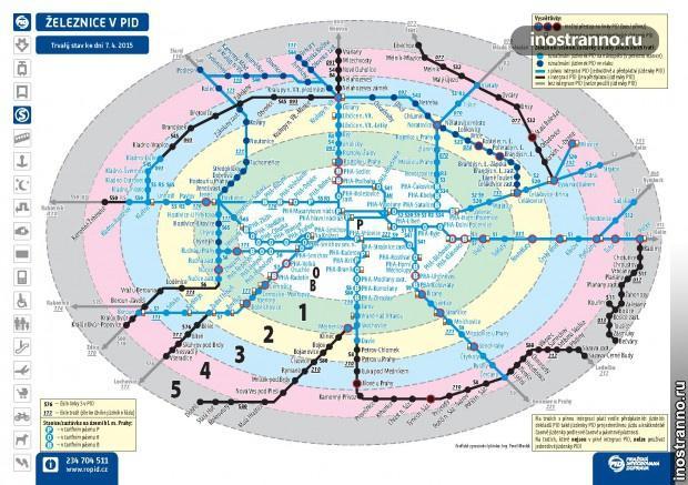 Как пользоваться в праге общественным транспортом