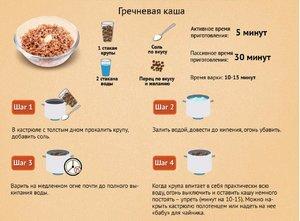 Пропорция гречка вода при варке