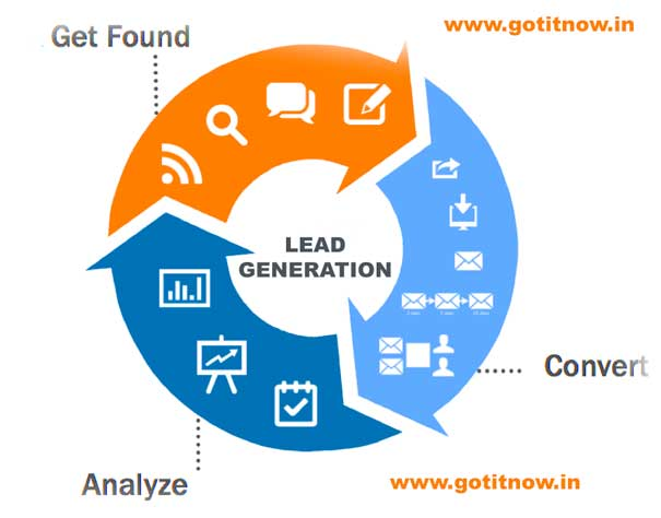 Importance of Lead Generation