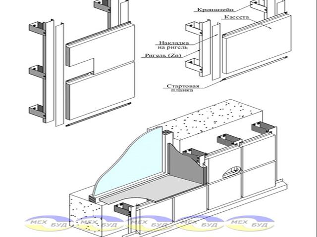 ystanovka-karkasa установка фасада -  D0 91 D0 BC D0 B5 D0 B7  D0 B8 D0 BC D0 B5 D0 BD D0 B8 1 cpbgxr - Конструктивные элементы навесного каркаса и его установка