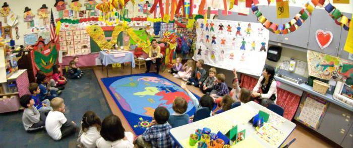 как открыть детский центр развития