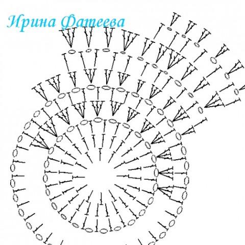 Ажурная схема вязания шапочки крючком