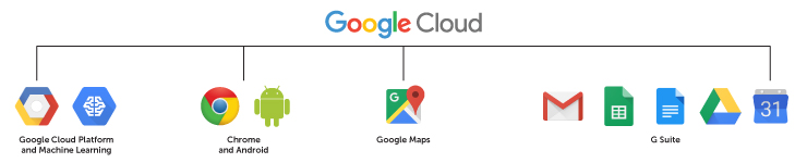 google-cloud-blog-img-1