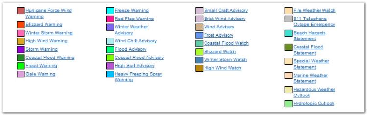 weather warning legend
